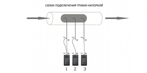 лаборатория ПДЗ